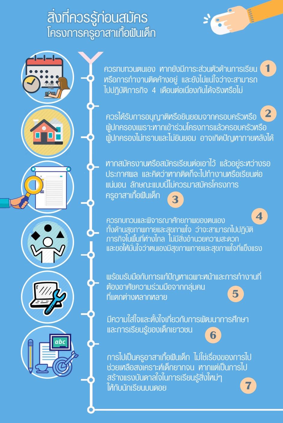 register_step_design1.jpg
